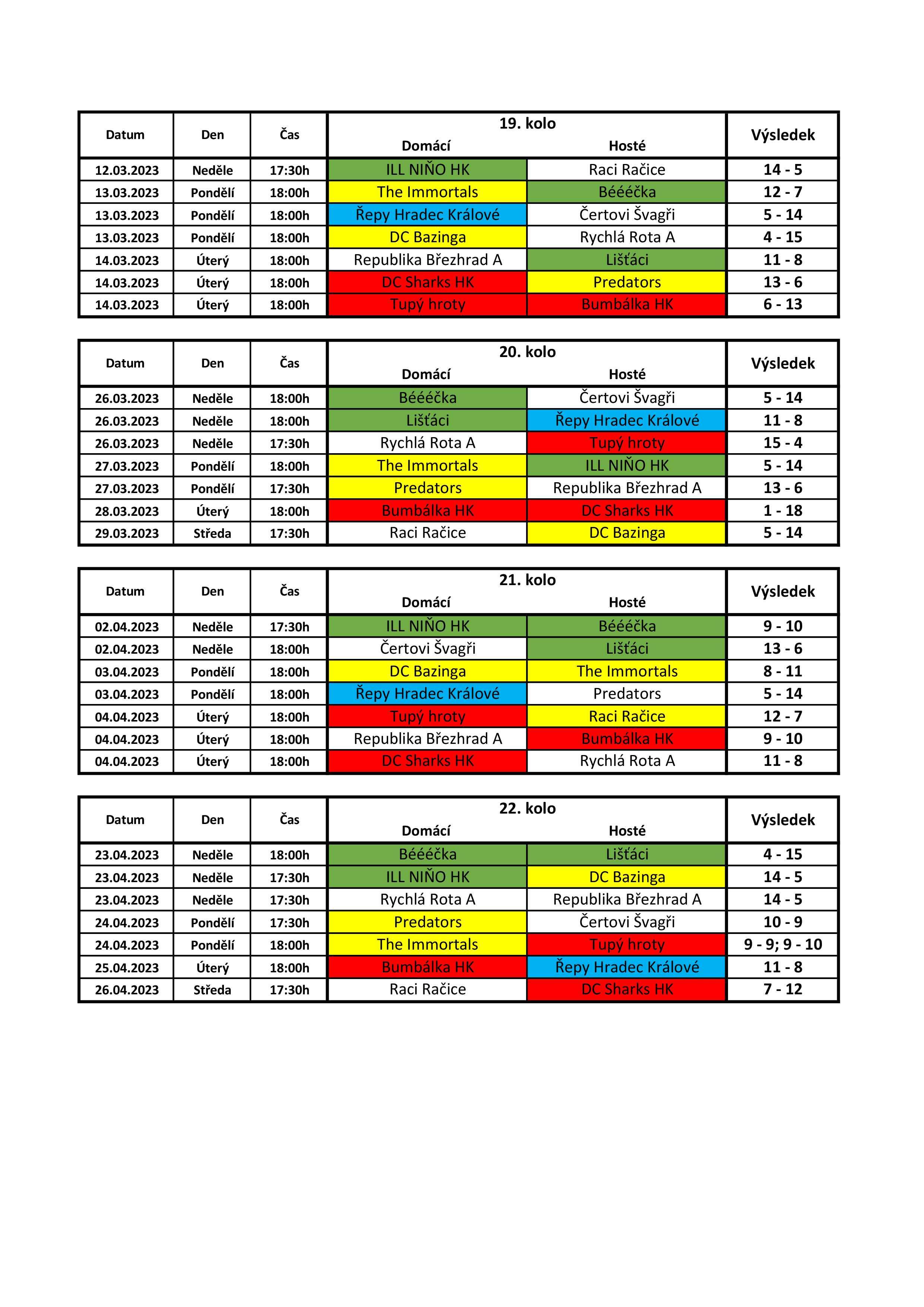 Výsledky 1. Liga HK